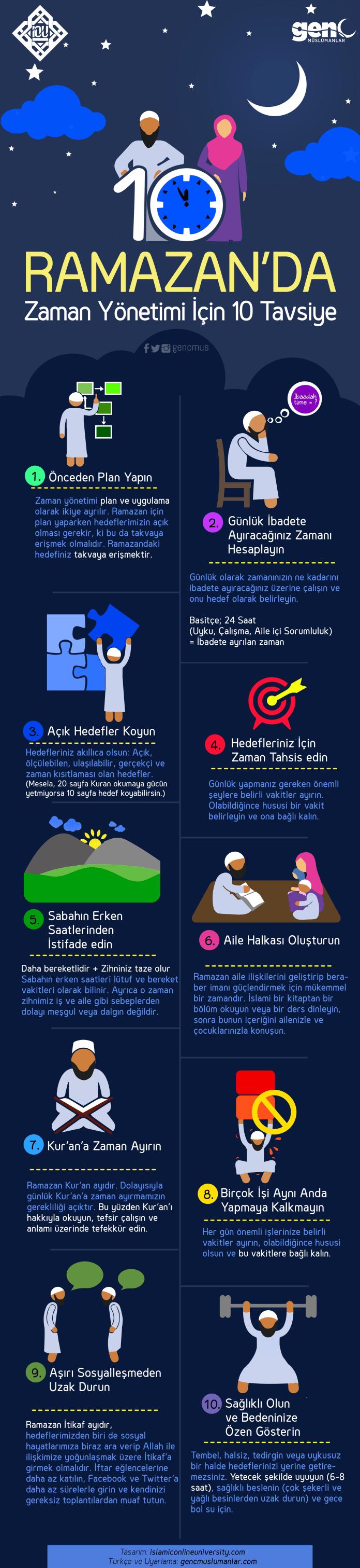 ramazan zaman infografik